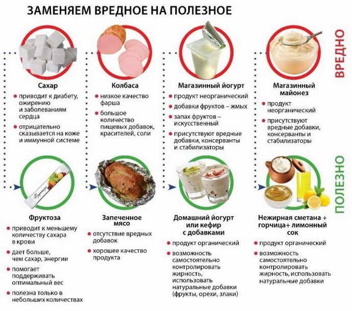 Причины привкуса соды во рту