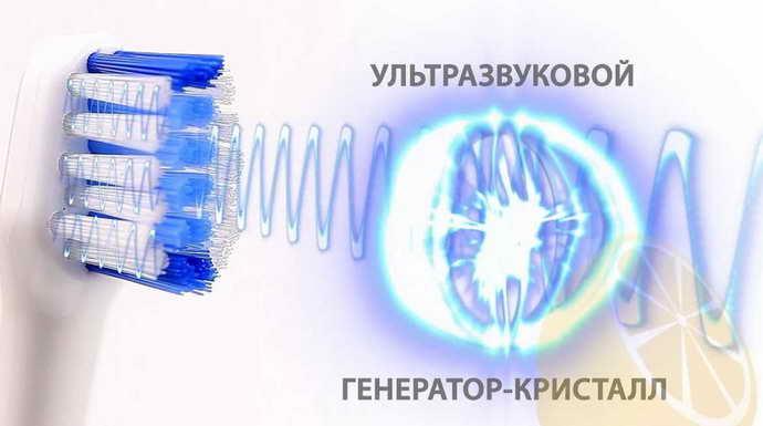 Ультразвуковая щетка