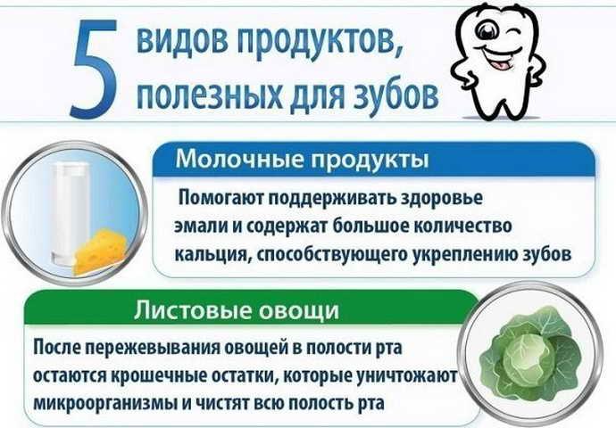 питание от камня на зубах