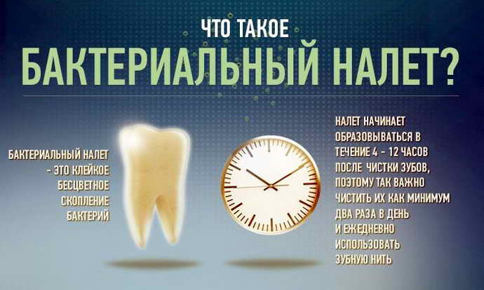 Ополаскиватель для полости рта: как выбрать для чувствительных зубов и десен при воспалении