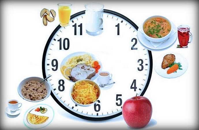 диета при стоматиие