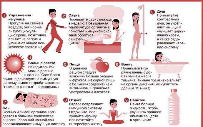 Каковы же причины возникновения стоматита